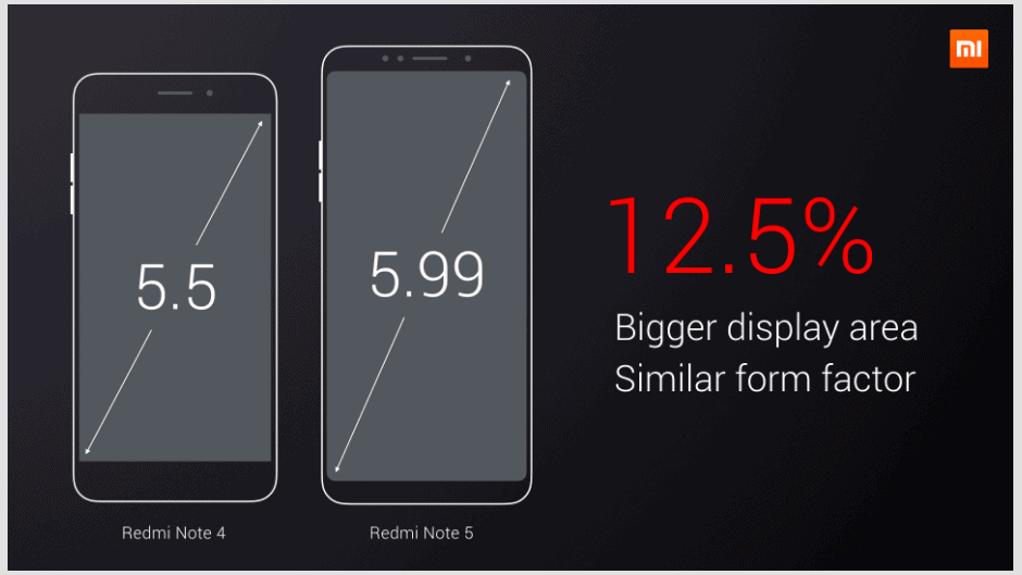 Xiaomi Redmi Note 5 Launched in India with Amazing Specification & Unbelievable Price 17
