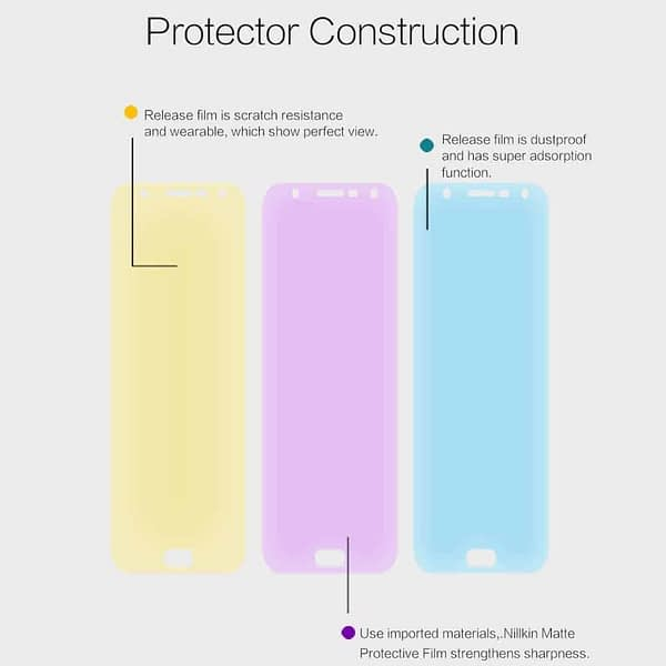 Original Nillkin Matte ANTI-GLARE Screen Guard / Scratch Protector for Samsung Galaxy J7 Nxt 4