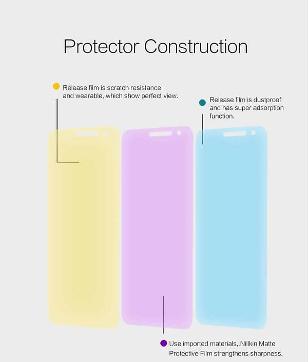 Original Nillkin Matte ANTI-GLARE Screen Guard / Scratch Protector for Asus Zenfone 3 ZE520KL ( 5.2 inch ) 6