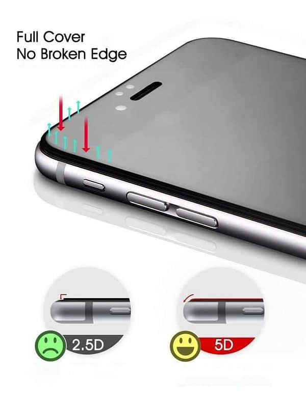 """Royal Star 5D Curved 9H Full Coverage Edge to Edge Tempered Glass Screen Guard for Apple iPhone 6 Plus/6S Plus (5.5"""") - Black 4"""